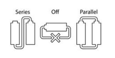 Pictogramme des différents modes